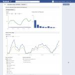 CCI Facebook Campaign - 3/7/2013 to 4/7/2013